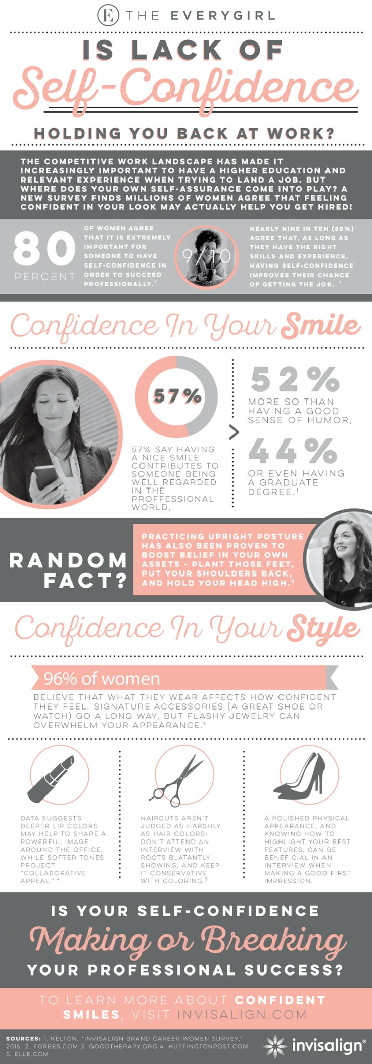 Is Lack of Self-Confidence Holding You Back At Work? #theeverygirl