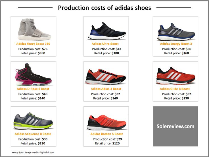 Here's the Production Cost for a Pair of adidas Yeezys http://SneakersCartel.com #sneakers #shoes #kicks #jordan #lebron #nba #nike #adidas #reebok #airjordan #sneakerhead #fashion #sneakerscartel Check more at http://www.SneakersCartel.com