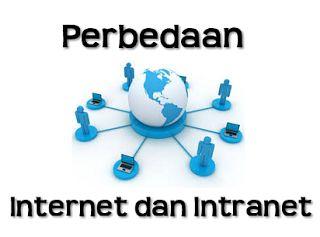 pembagian sistem software,persamaan,newsgroup adalah,pengertian internet,perbedaan internet dan intranet secara singkat,umum,ppt,beserta contohnya,