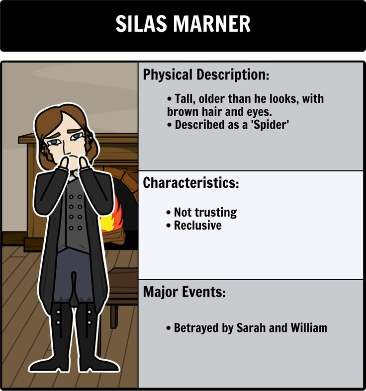 Silas Marner by George Eliot - Character Map: A complete guide to the Silas Marner characters, created using Storyboard That! Here is a close up of Silas Marner.