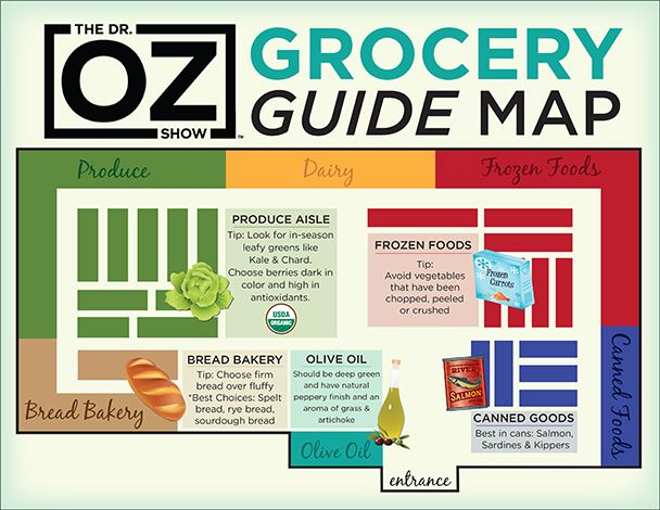 Dr. Andrew Weil's Grocery Guide | The Dr. Oz Show
