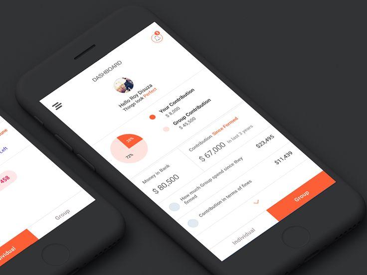 Financial team Dashboard by WSDesign
