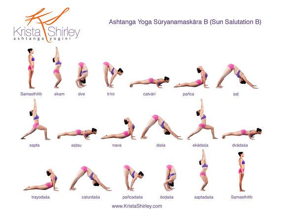 Ashtanga Yoga Poster Primary Series Intermediate Series Yoga Tutorial Yoga Postures Learn Yoga Help Ashtanga Yoga Yoga Postures