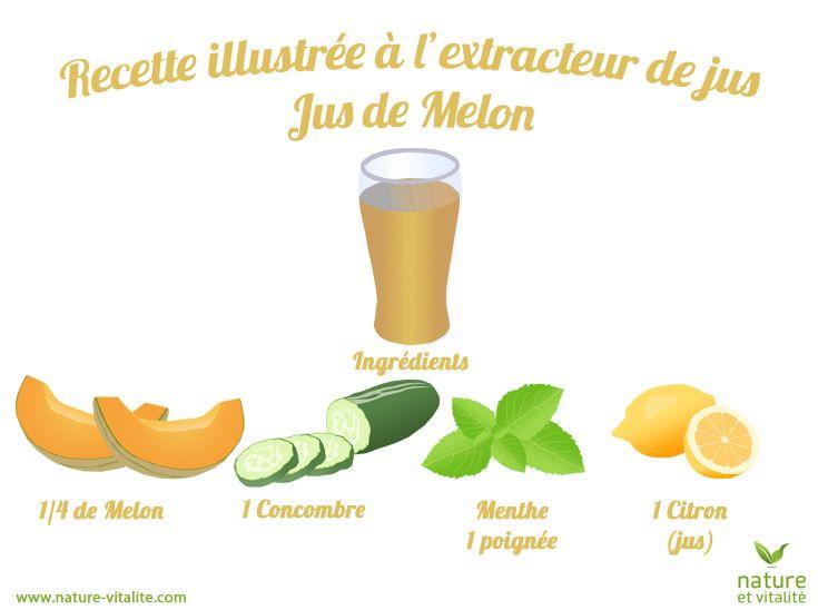 Jus de melon à l'extracteur de jus. Ingrédients : 1/4 de melon, 1 concombre, 1 poignée de feuilles de menthe et le jus d'un citron