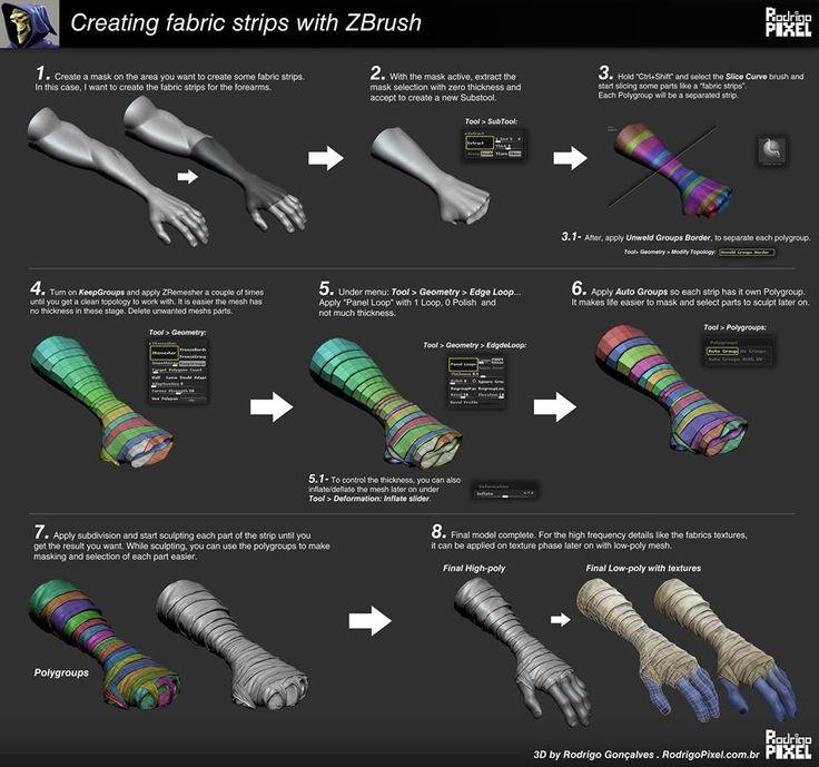 Part 1 Zbrush Rigging With A Single Subtool Youtube Zbrush Mini Tutorial By Rodrigo Goncalves 3dcg Topology