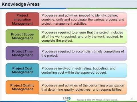 68 best Project Management Concepts images on Pinterest Business - project scope template