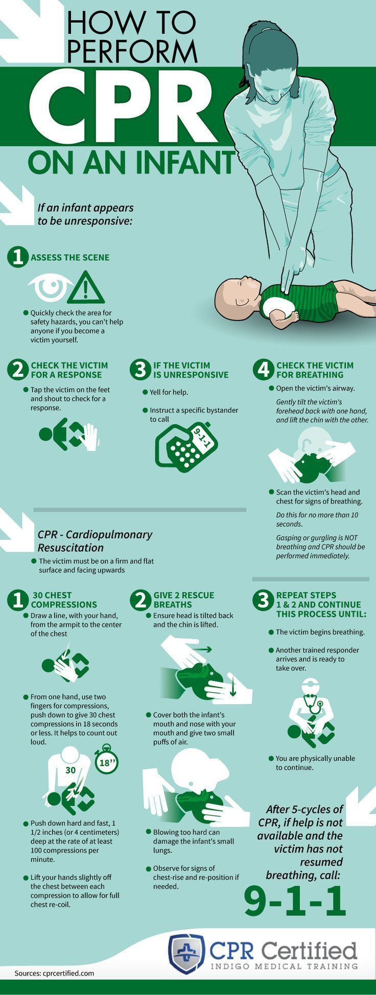 How to Perform CPR on an Infant Infographic How to