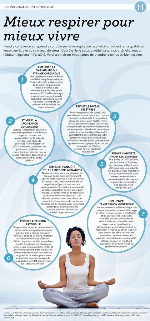 La meilleure INFOGRAPHIE sur la méditation de pleine conscience - Meditation - Pleine conscience - Nantes - Mindfulness - Coaching- Stress- Depression- Anxiete-
