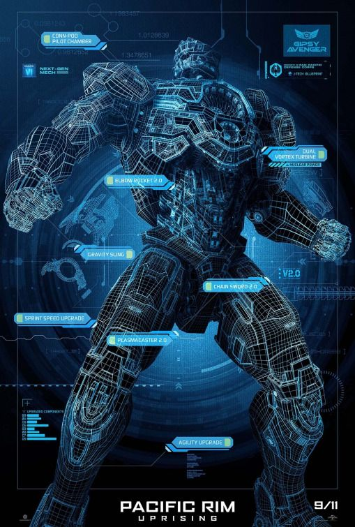 Watch pacific rim uprising online free