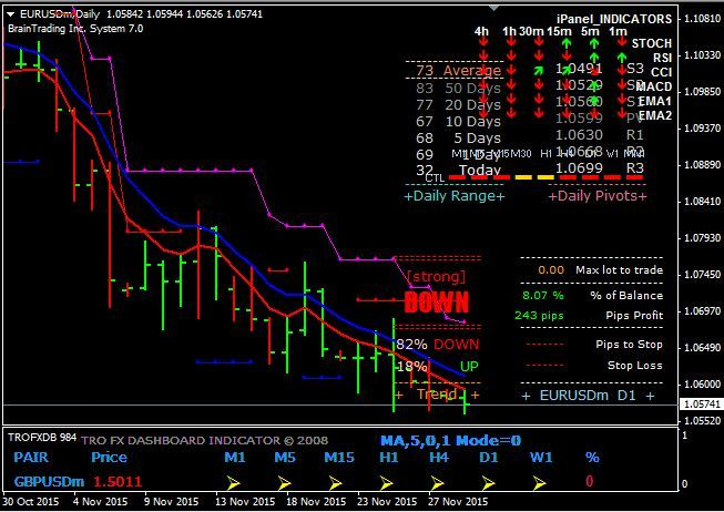 manuale forex trading forex 33