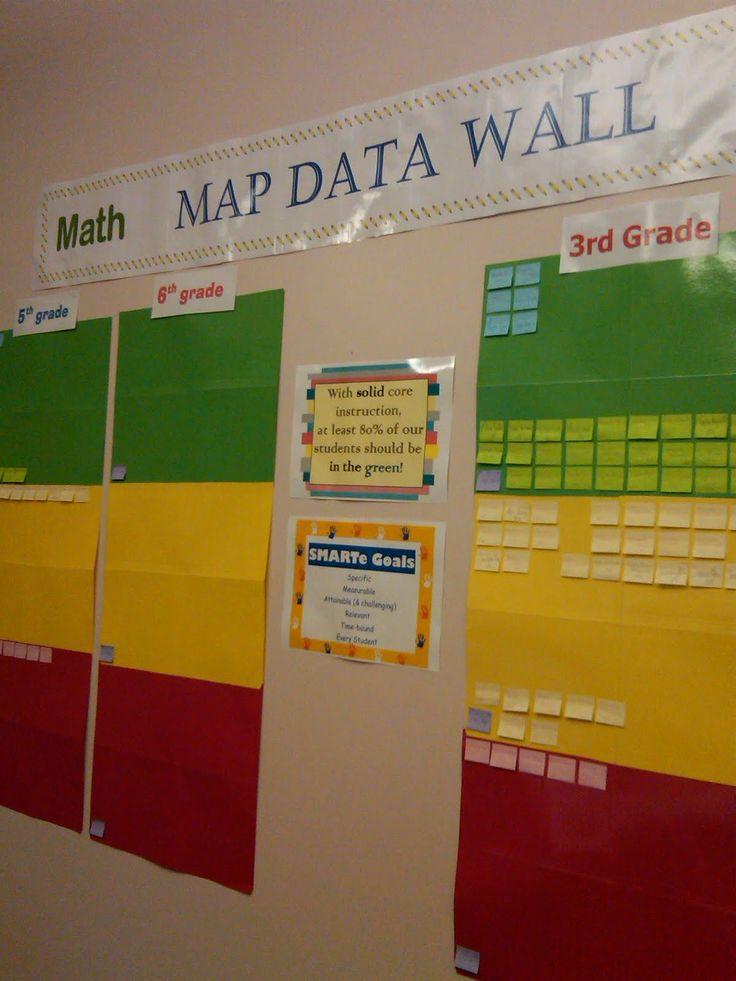 Map data wall