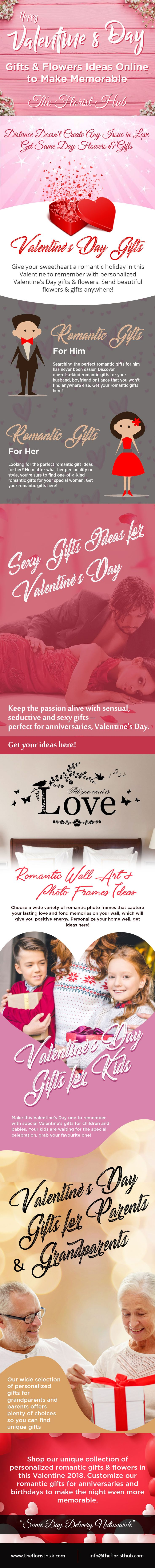 Valentine's day is here and lovebirds are busy in planning a surprise for their Partner. Buy & send flowers, teddy bears, gift baskets, cakes, chocolate bouquet & Valentine gifts available in USA, UK, Canada & Australia. Same day gifts & flowers delivery at your doorstep. This Valentine's day Celebrate love with us, here we are sharing some popular and loved Valentine's day gift idea for her.