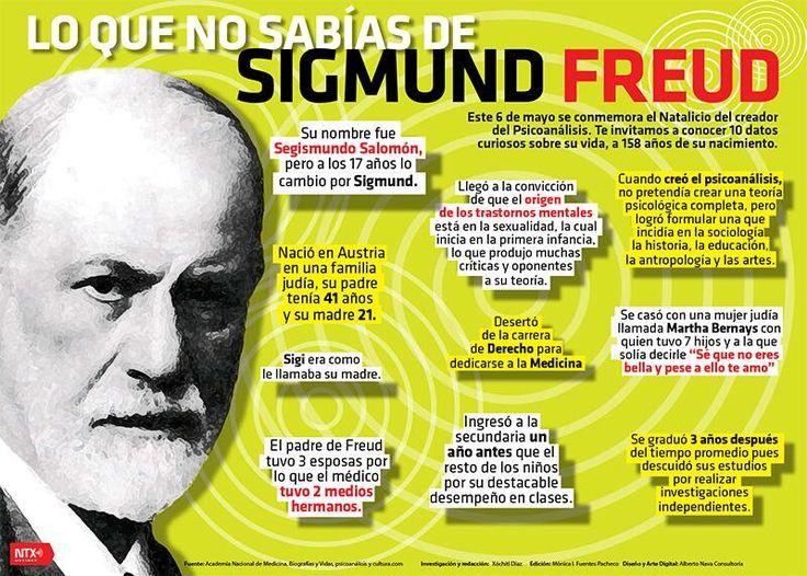 Lo que no sabías sobre Sigmund Freud #infografia #infographic #psychology