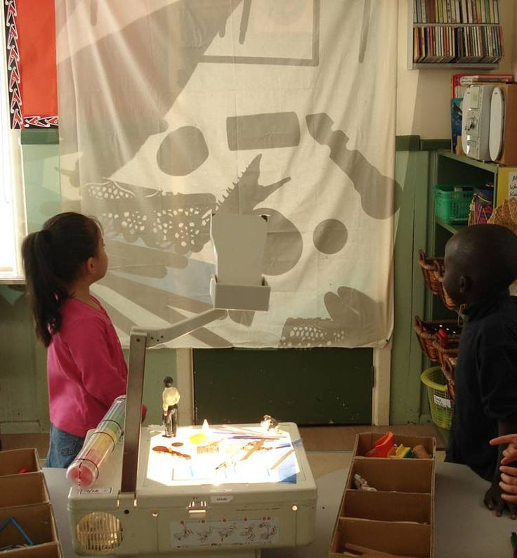 OHP to create visual images with objects :-) I really, really want an overhead projector for my classroom
