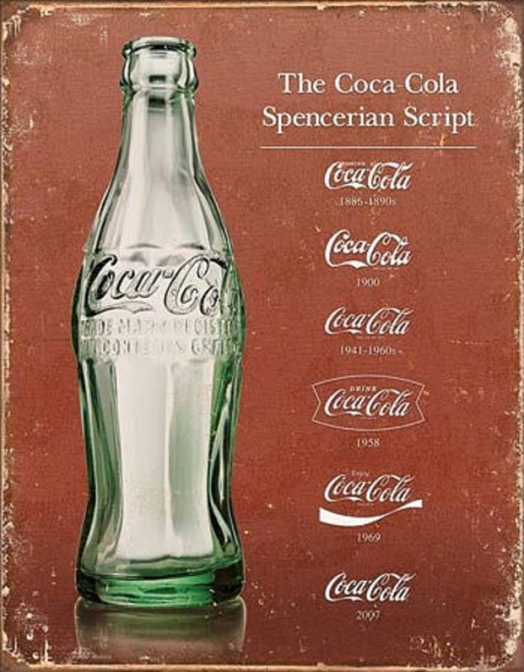 This tin sign shows a visual representation of how Coca-Cola's logo has evolved into the familiar red script we know today. See our other tin signs at http://www.2collectcola.com/cocacola/tinsign.html