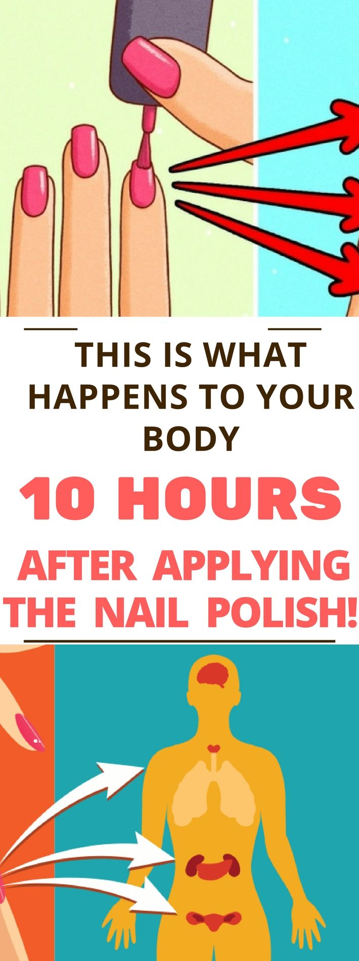 THIS IS WHAT HAPPENS TO YOUR BODY 10 HOURS AFTER APPLYING THE NAIL POLISH. Read this.