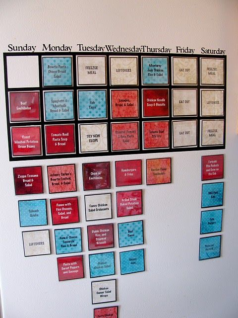 Magnet menu board, DIY or available for $8.50