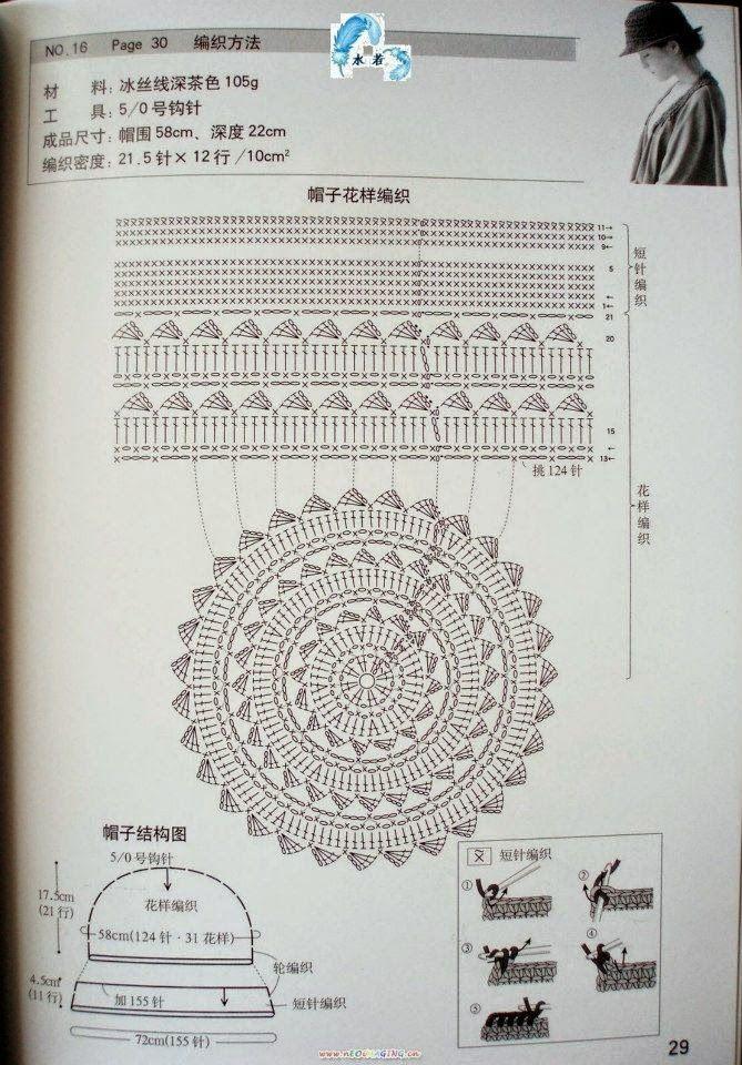 PATRONES GRATIS DE CROCHET: Patrón de un lindo gorro a crochet