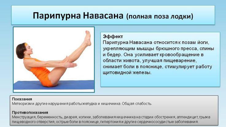ПАРИПУРНА НАВАСАНА Полная поза лодки  ТЕХНИКА ВЫПОЛНЕНИЯ 1.Сесть на ягодицы, согнуть колени и поставить стопы на пол. Отклонить прямую (!) спину назад (примерно 60 градусов над уровнем пола). 2.Поднять ноги и выпрямить их также под углом 60 градусов. 3.Следом вытянуть руки по обе стороны от ног параллельно полу. 4.Дышать ровно, удерживать позу в течение 30 секунд, увеличивая продолжительность до 1 минуты и более.  ОТСТРОЙКА - Пятки расположены на уровне глаз. - Ноги вытянуты и напряжены…
