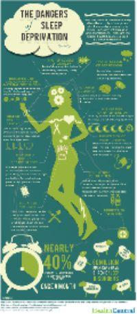 Huidveroudering door slaaptekort