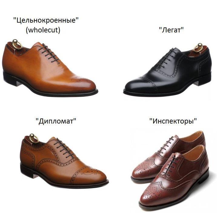классификация женской и мужской обуви фото как профессиональные