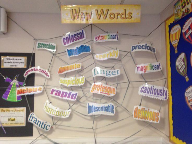 Wow Word Web