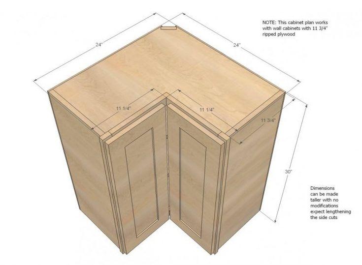 Excellent Base Cabinet Depth Sizes Floor Kitchen Depot in ...
