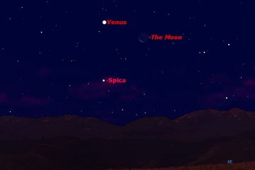 November 2012 Venus, Spica & Moon Sky Map