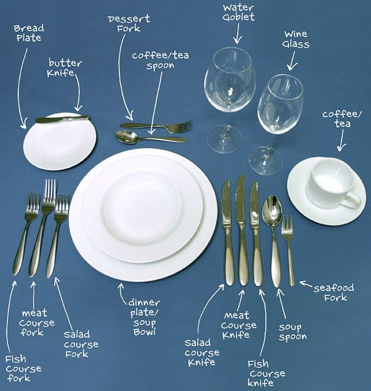 Who knows how to set a table? Like who knows how to set a REAL fabulous table? I came across this picture of a table place setting on my .  sc 1 st  Pinterest & 12 best English images on Pinterest | Learn english English ...
