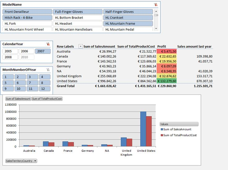 The  Best Images About Excel On   Mortgage Loan