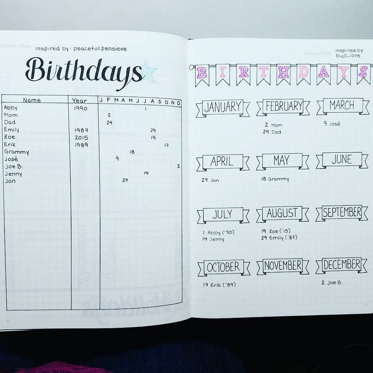 "942 mentions J'aime, 14 commentaires - A Hayden (@craftyenginerd) sur Instagram : ""Looking for 1 page birthday spreads? Check out these I put together. Inspired by @peacefulpensieve…"""