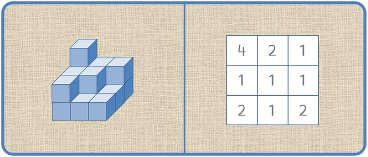 Frau Locke: 3 Dominos zu Würfelgebäuden