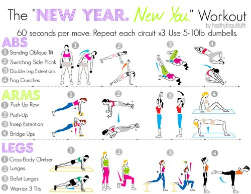Full Body Circuit Workouts This Minute Cardio Gets