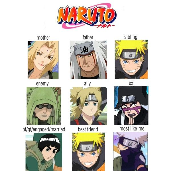 Naruto Show Connections by trendmaven-lxxv on Polyvore featuring art