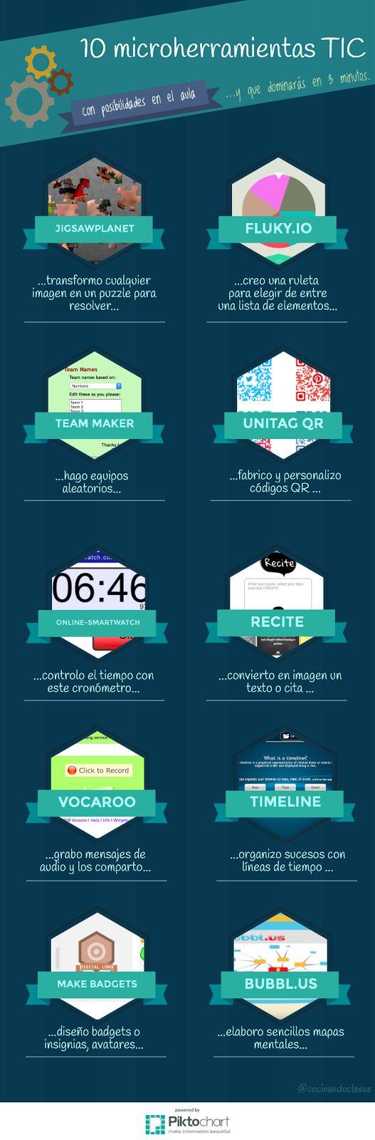 10 microherramientas TIC para el aula #infografia #infographic #education | TICs y Formación