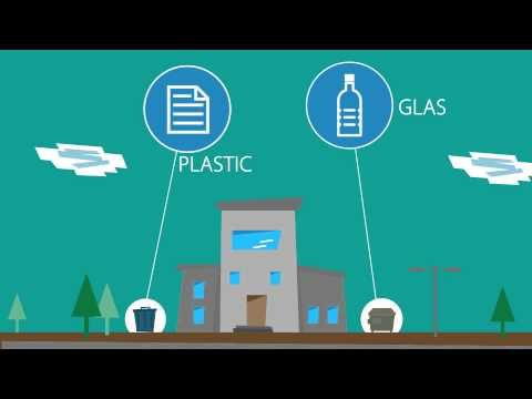 Cartoon explainer video - Waste Choices - YouTube