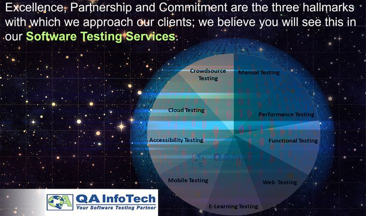QA InfoTech is known for QA Thought Leadership and innovation. With 12+ years of experience working with top notch global customers, we deliver comprehensive range of quality assurance and software testing services. We help our clients to meet their business and quality objectives without compromising on time to market the product. Know more about our QA testing services at: http://qainfotech.com/#services