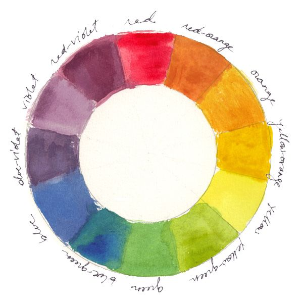 The Color Wheel And How It Applies To Hair Color Face Book Hair