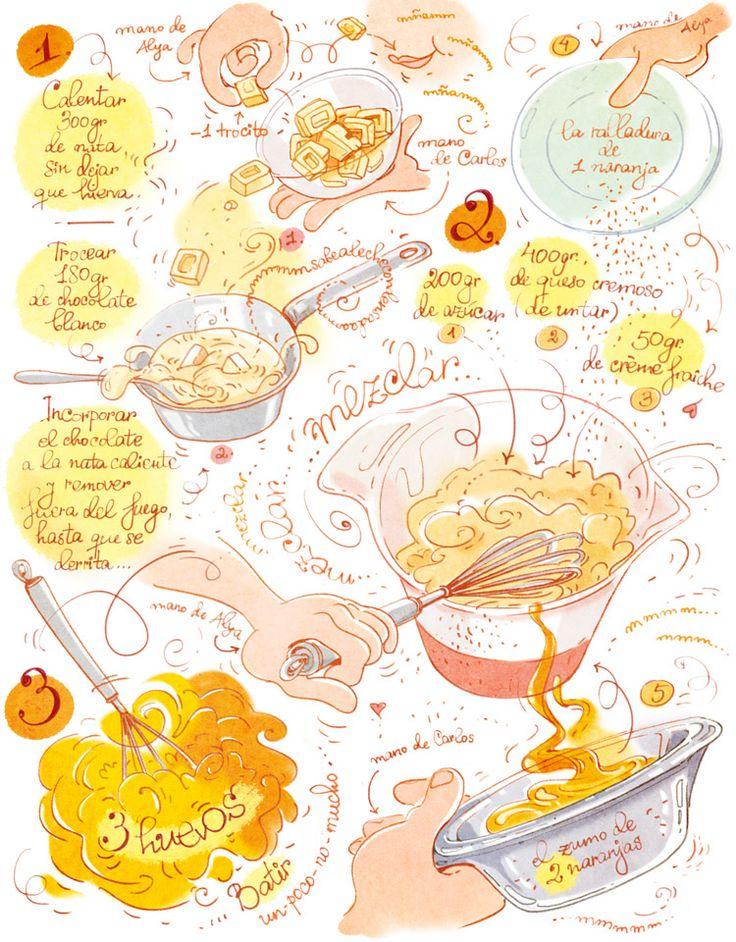 Cartoon Cooking: White Chocolate And Orangazmic Cheesecake. Un post desde el corazón.