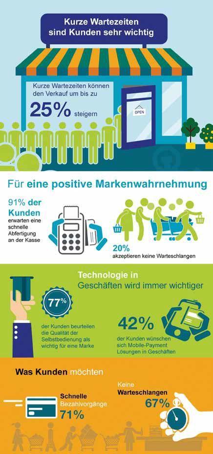 infografik-lbma