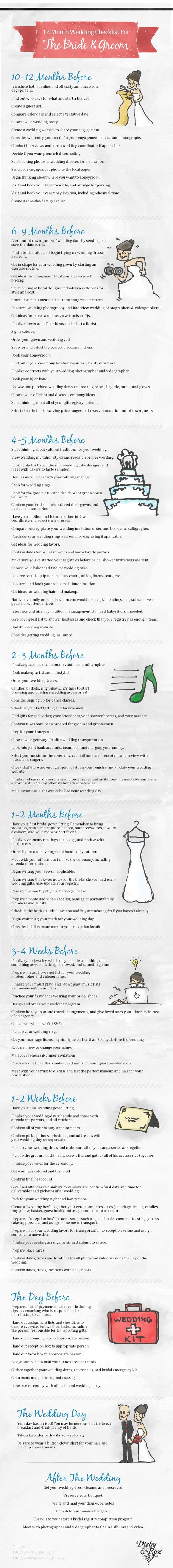 Complete wedding planning guide and checklist itemized by key monthly, weekly, and daily goals to help make your wedding planning less stressful.