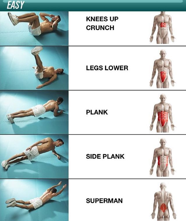 6 pack exercises for upper and lower abs. #sixpackfemes