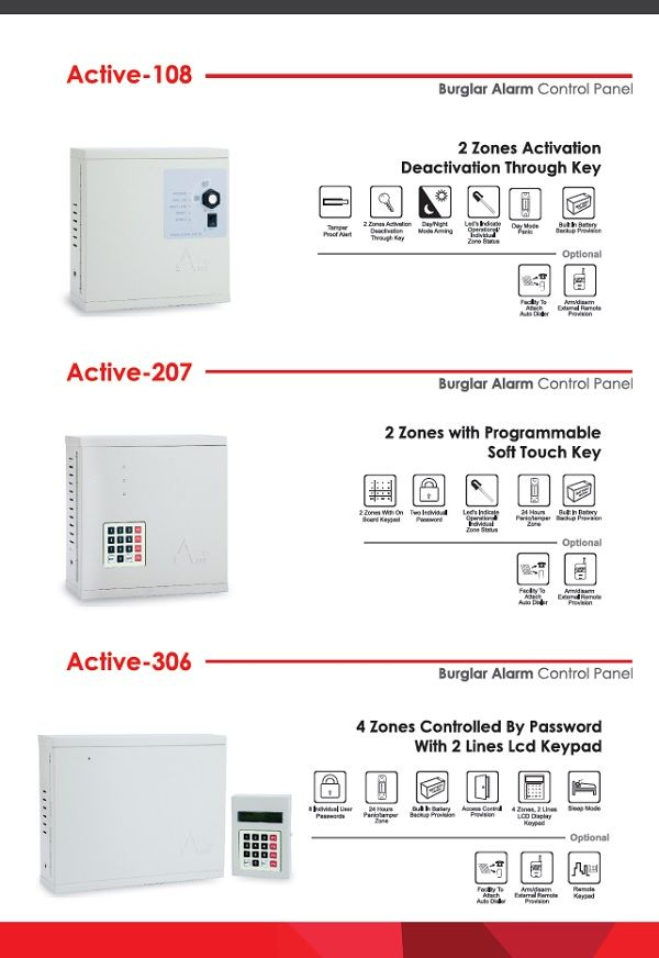 ATSS Electronic Security Alarm Systems, Home Burglar Alarm Systems, House Security Systems India.