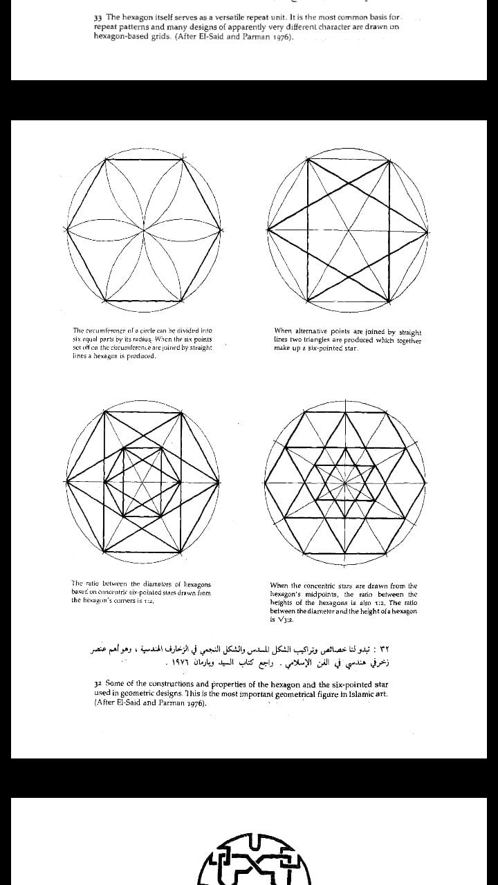 Pin By اميره الابيارى On Art Geometric Tattoo Geometric Tattoos