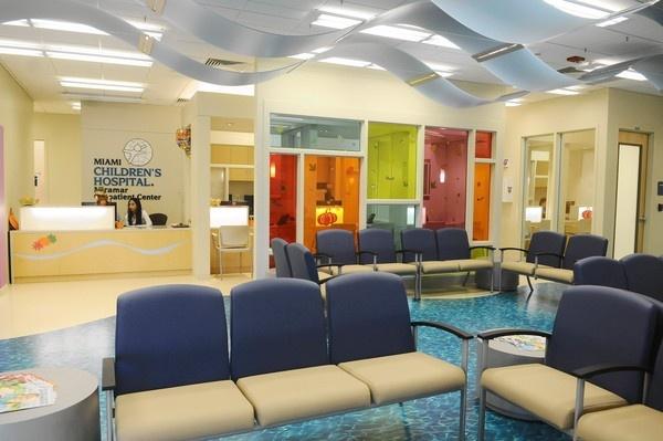 Children S Waiting Room Furniture