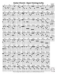 The ULTIMATE chord sheet for Left handed guitar players!! Everything you need to play in 8 different keys! Check out the blog too!