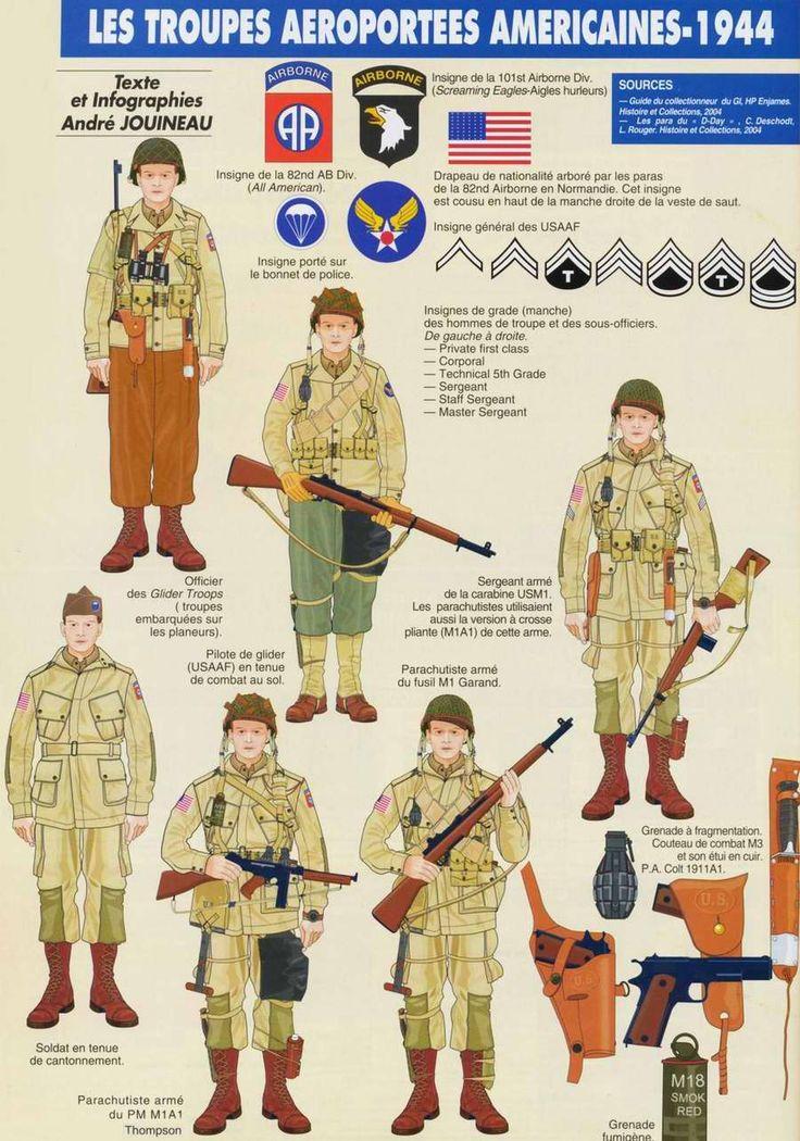 Военнослужащие воздушно-десантных подразделений армии США (1944 год)