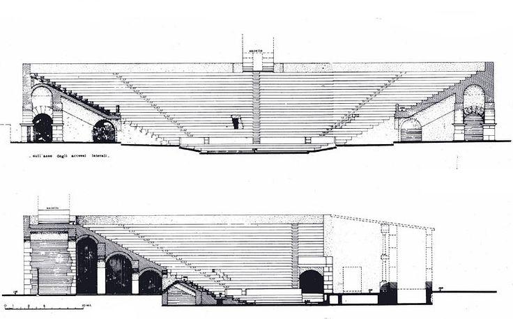 Saepinum-Theater-Schnitt-800.jpg 800×498 Pixel