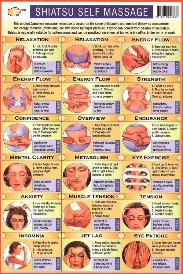 Useful pressure points for various problems Check Natures Hideaway Day Spa. www.natureshideaway.com.au