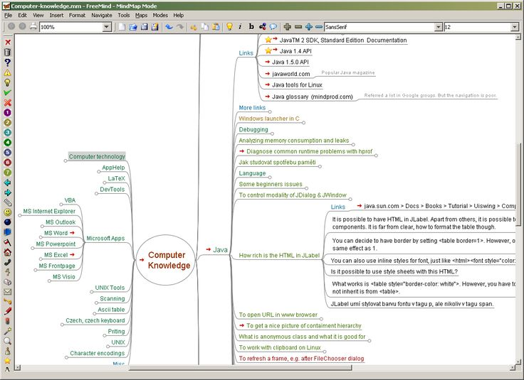 FreeMind | javas free mind mapping software